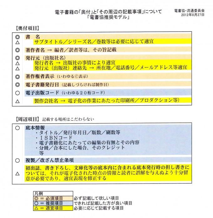 電書協推奨モデル
